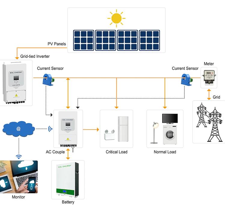 news-solar energy-GSL ENERGY-img-1
