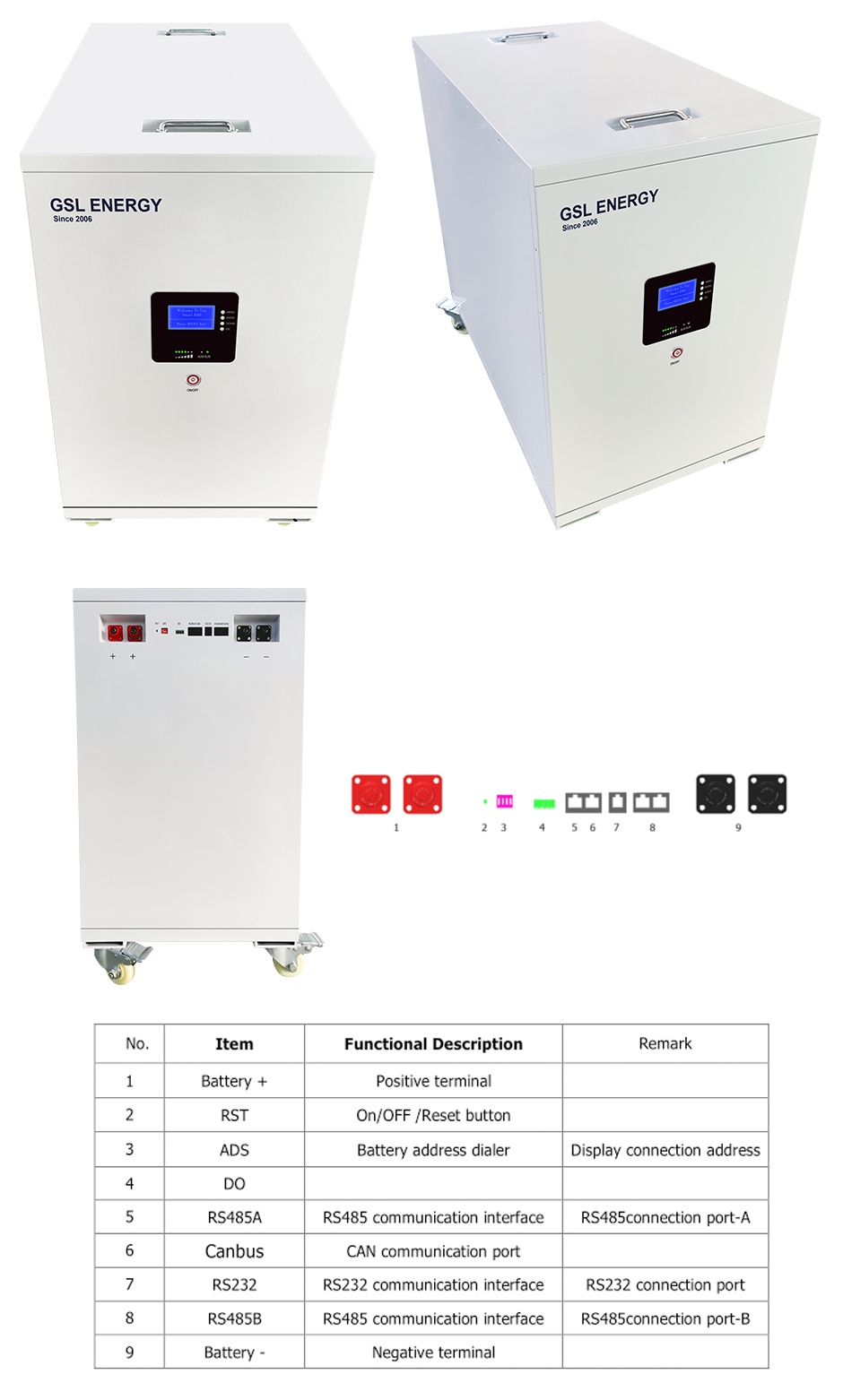 product-GSL ENERGY-GSL ENERGY Light Weight 48V 400Ah 20KWH Wheel Design Lifepo4 Battery System Stora