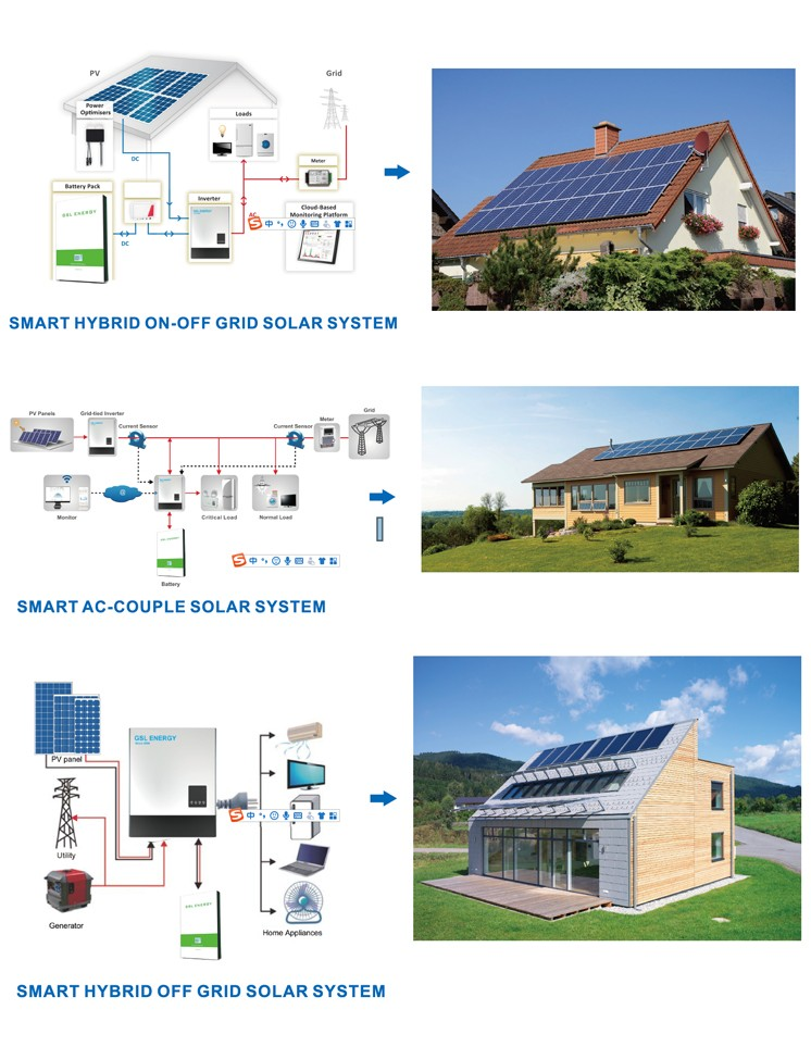 GSL ENERGY-Professional Powerwall 3 Lithium Ion Battery For Solar Storage-5