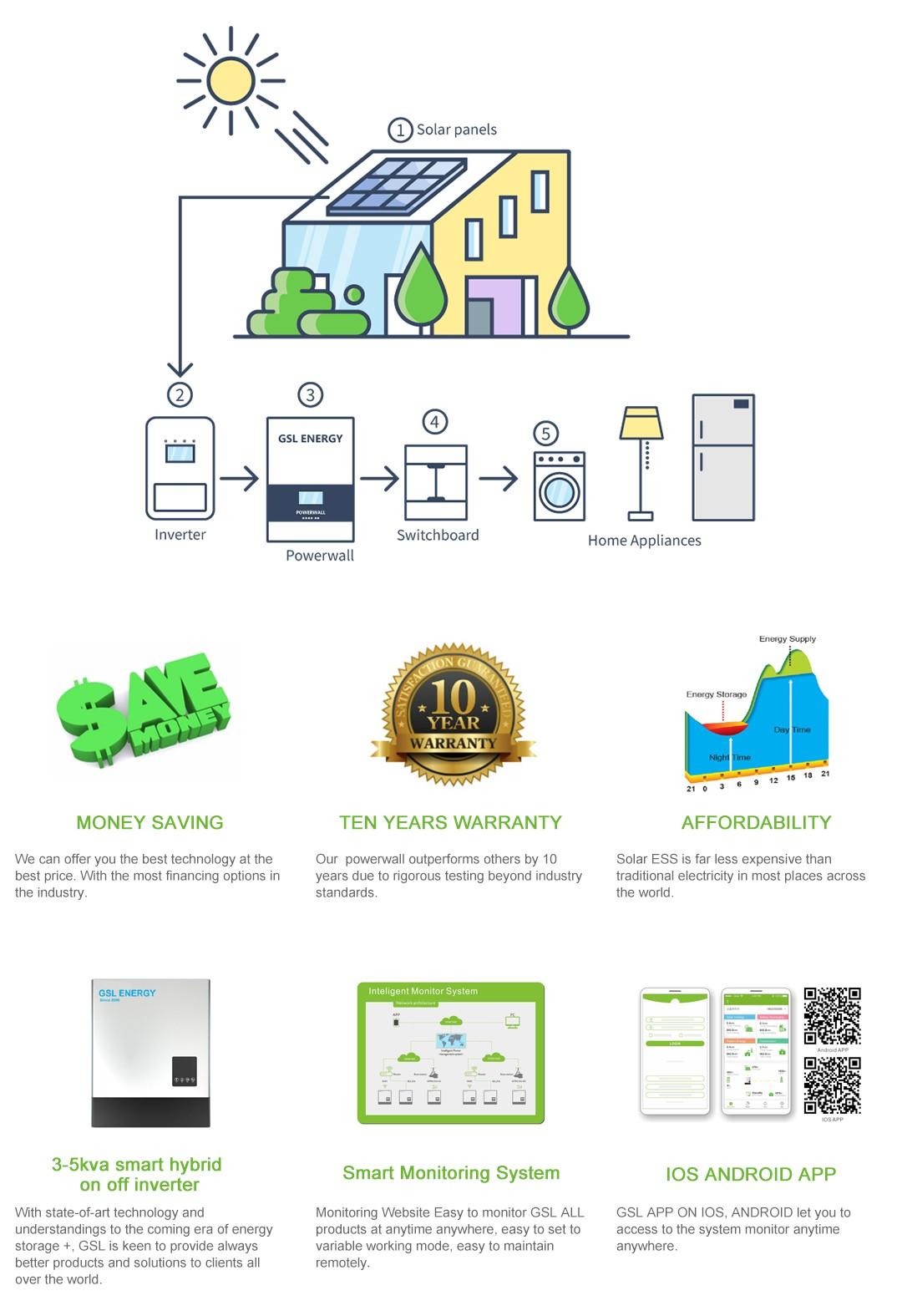 product-Wall Mounted Lifepo4 7Kwh Tesla Powerwall Home Battery Storage-GSL ENERGY-img