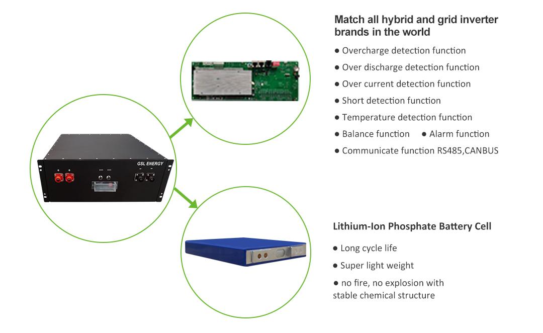 product-48200-GSL ENERGY-img