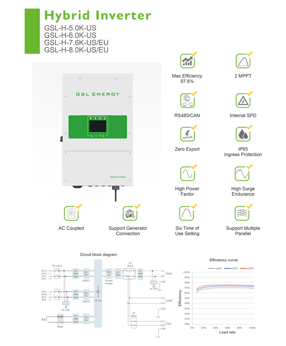 product-GSL ENERGY-Solar Home System 8kw Hybrid Solar Inverter OnOff Grid Mppt Solar Inverter-img