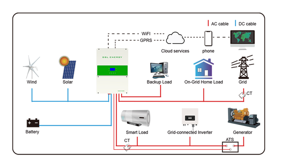 product-10kw US 240V120V Hybrid Solar On-Off Inverter with High voltage 80-400VDC-GSL ENERGY-img