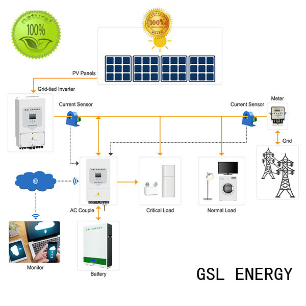 GSL ENERGY factory direct renewable energy systems intelligent control bulk supply