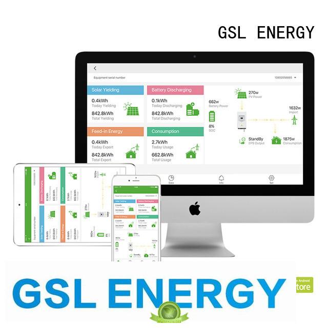 GSL ENERGY